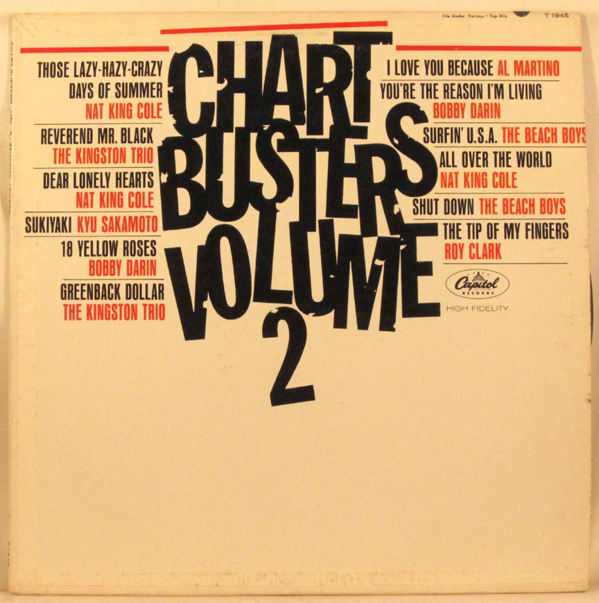 Bobby Rydell And Chubby Checker Teach Me To Twist